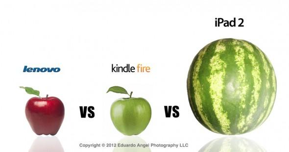 IdeaPad vs. Kindle Fire vs. iPad